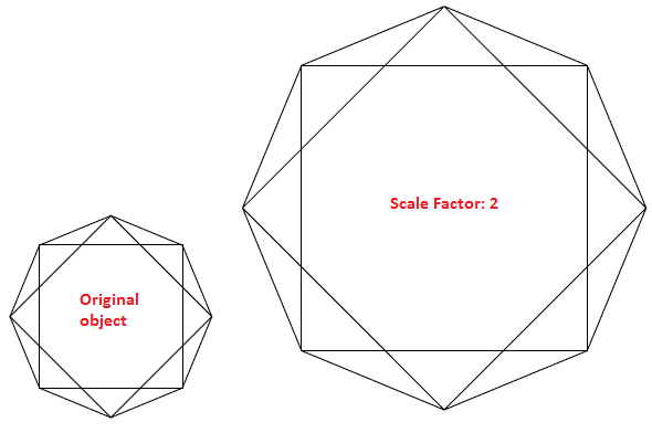 scale polygon in autocad