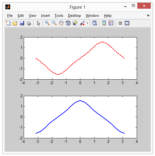plotting-in-matlab