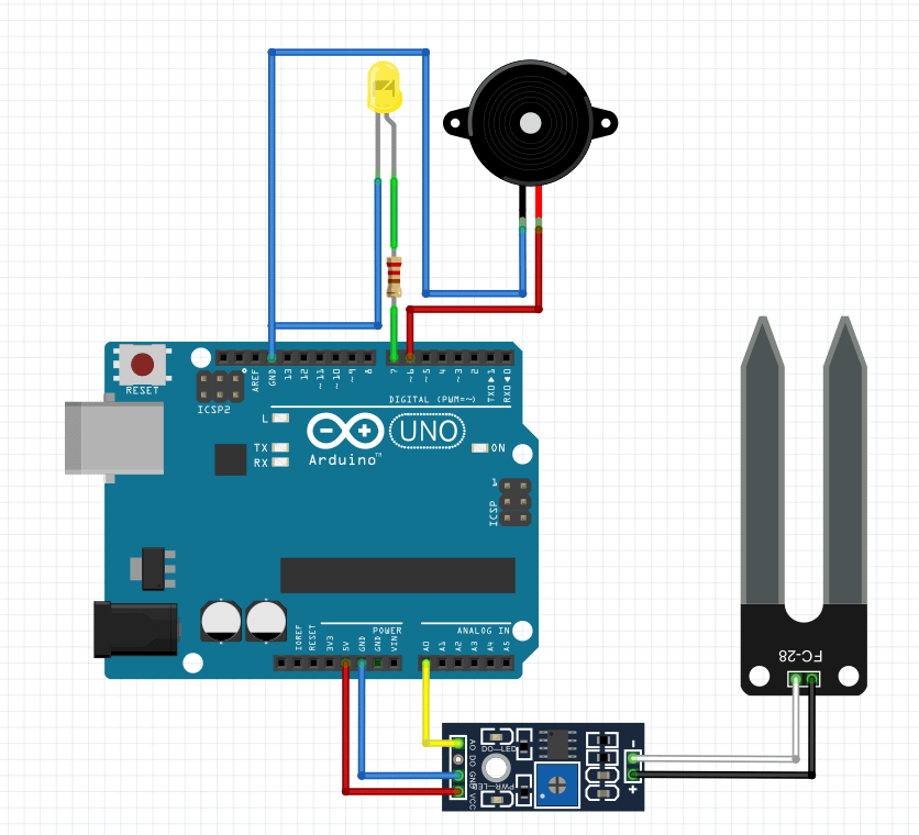 Soil Moisture Sensor With Arduino