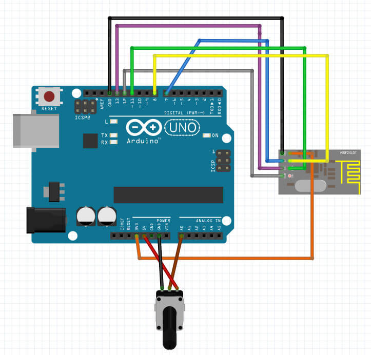 pictoriel arduino project